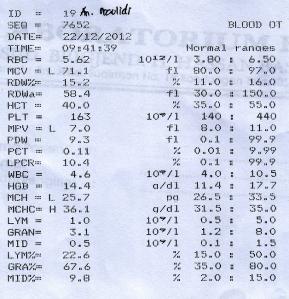 hasil-lab-Idi-22122012